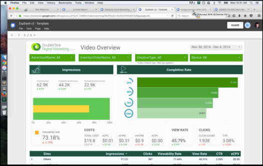 double-click-sales-dashboard